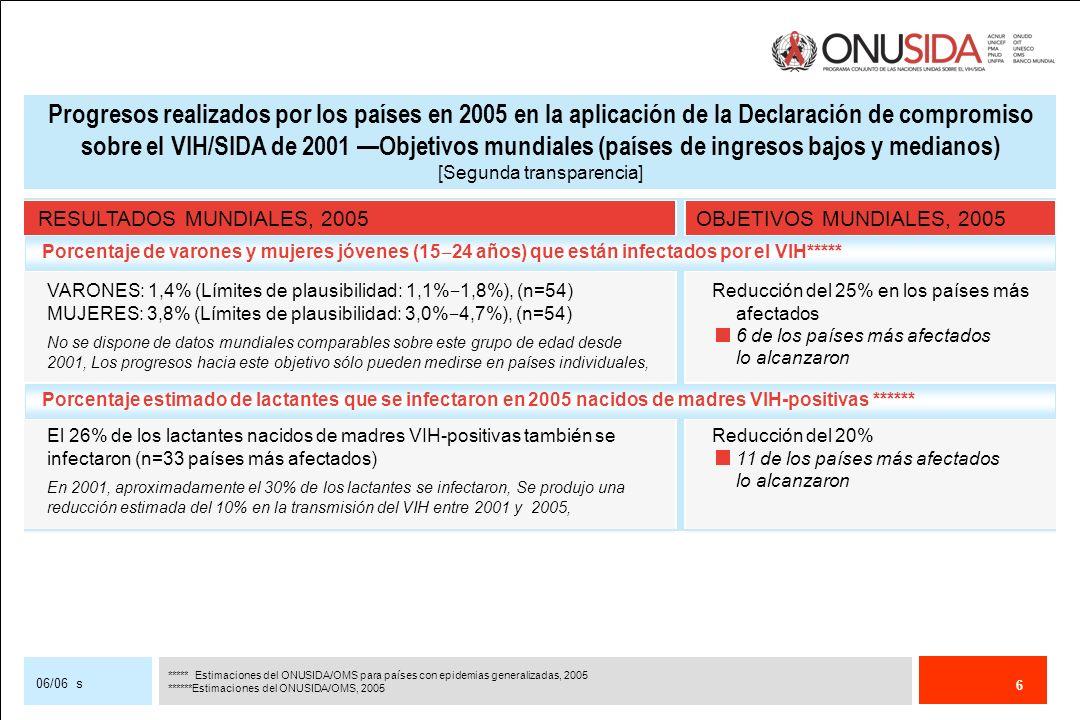 Progresos realizados por los países en 2005 en la aplicación de la Declaración de compromiso sobre el VIH/SIDA de 2001 —Objetivos mundiales (países de ingresos bajos y medianos) [Segunda transparencia]
